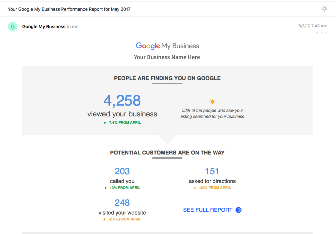 Unlock Insights and Easily See How People View Your Business